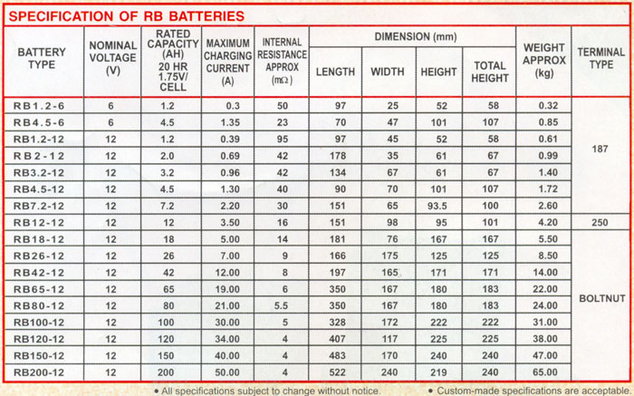 Ballistic For Iphone 6, Ballistic, Wiring Diagram Free Download